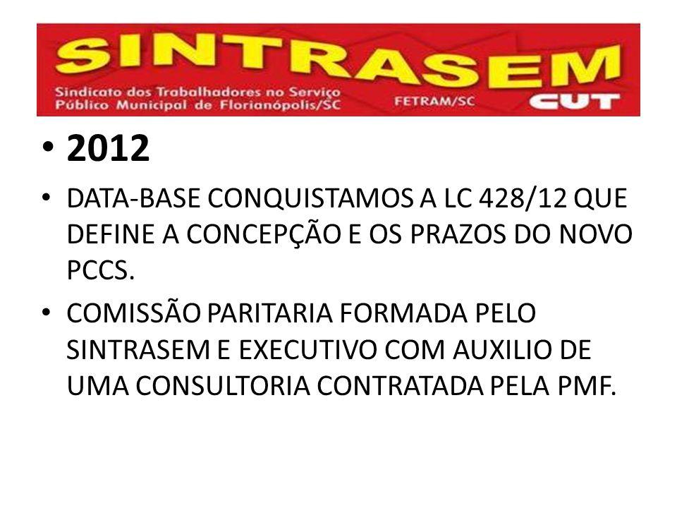 2012 DATA-BASE CONQUISTAMOS A LC 428/12 QUE DEFINE A CONCEPÇÃO E OS PRAZOS DO NOVO PCCS.