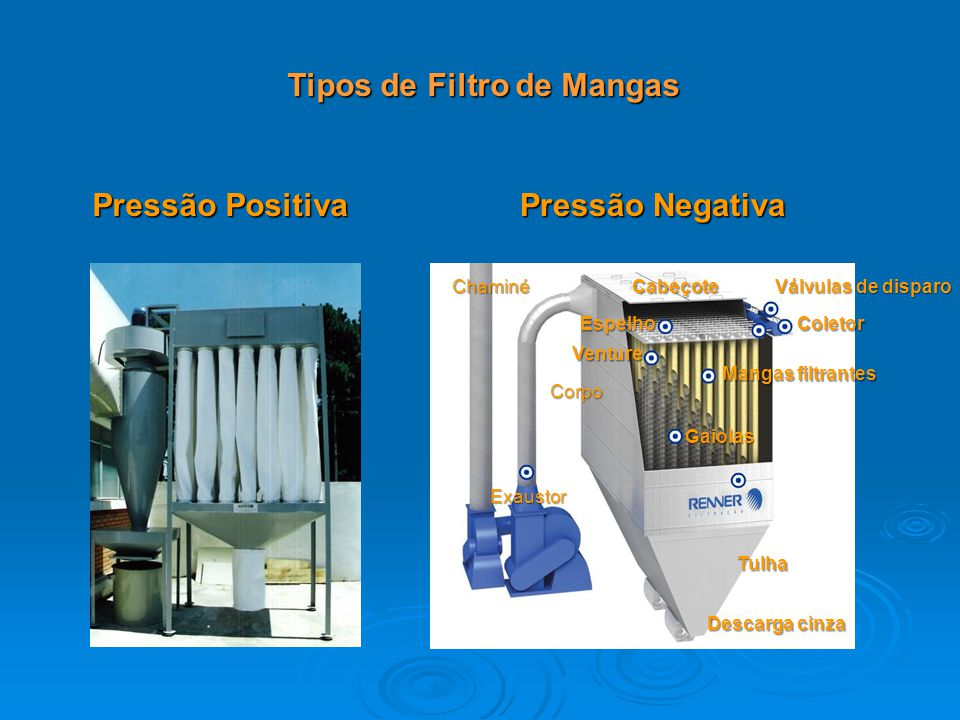 Tipos de Filtro de Mangas