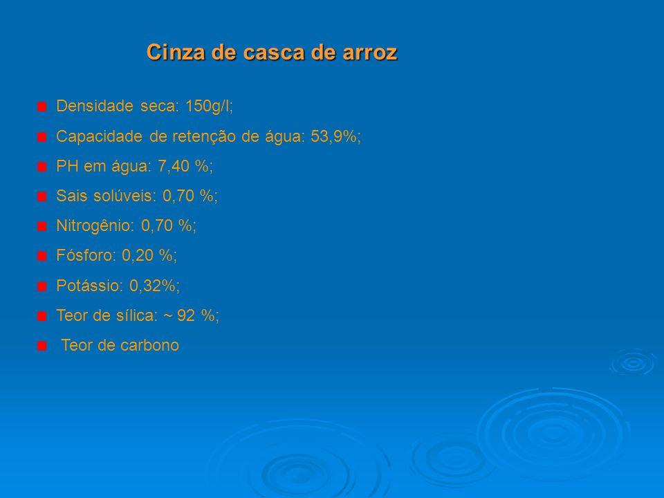 Cinza de casca de arroz Densidade seca: 150g/l;