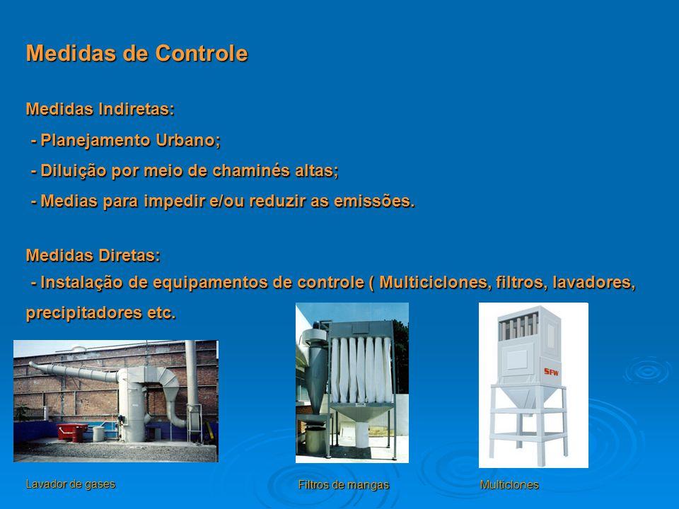 Medidas de Controle Medidas Indiretas: - Planejamento Urbano;