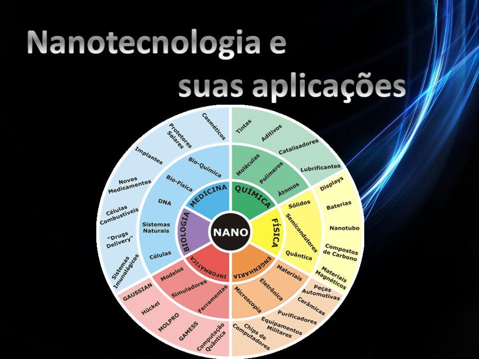 Nanotecnologia e suas aplicações