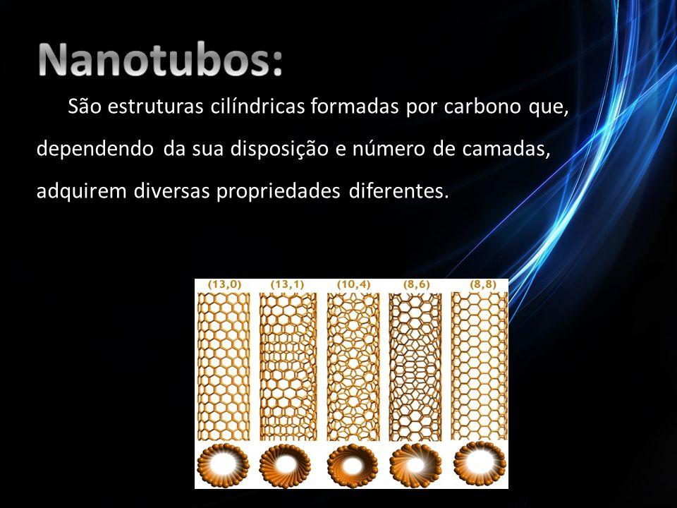 Nanotubos: