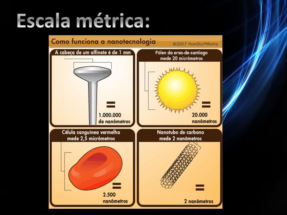 Escala métrica: