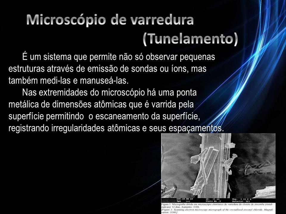 Microscópio de varredura