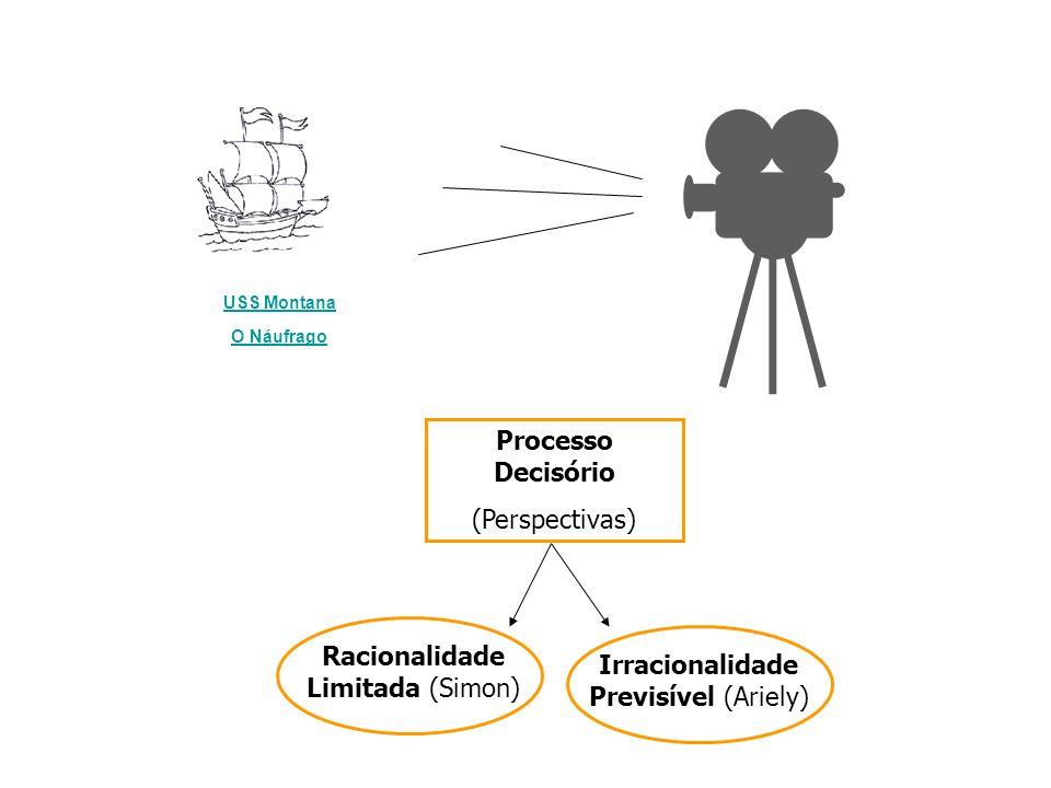 Racionalidade Limitada (Simon) Irracionalidade Previsível (Ariely)