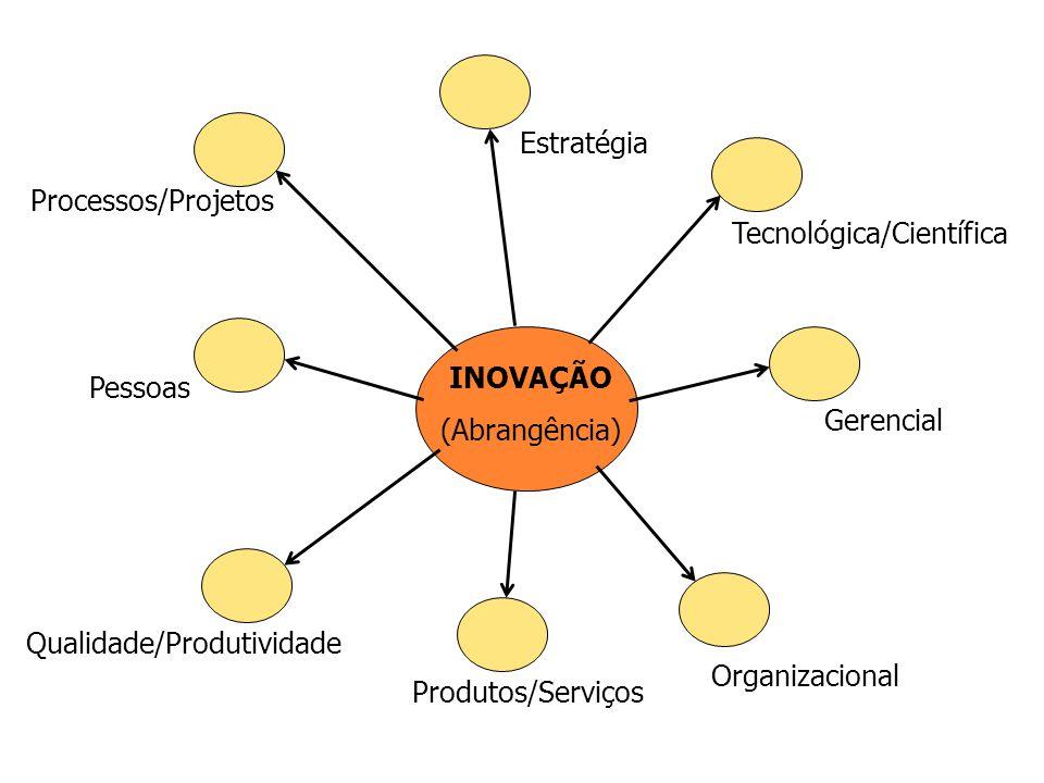 Tecnológica/Científica