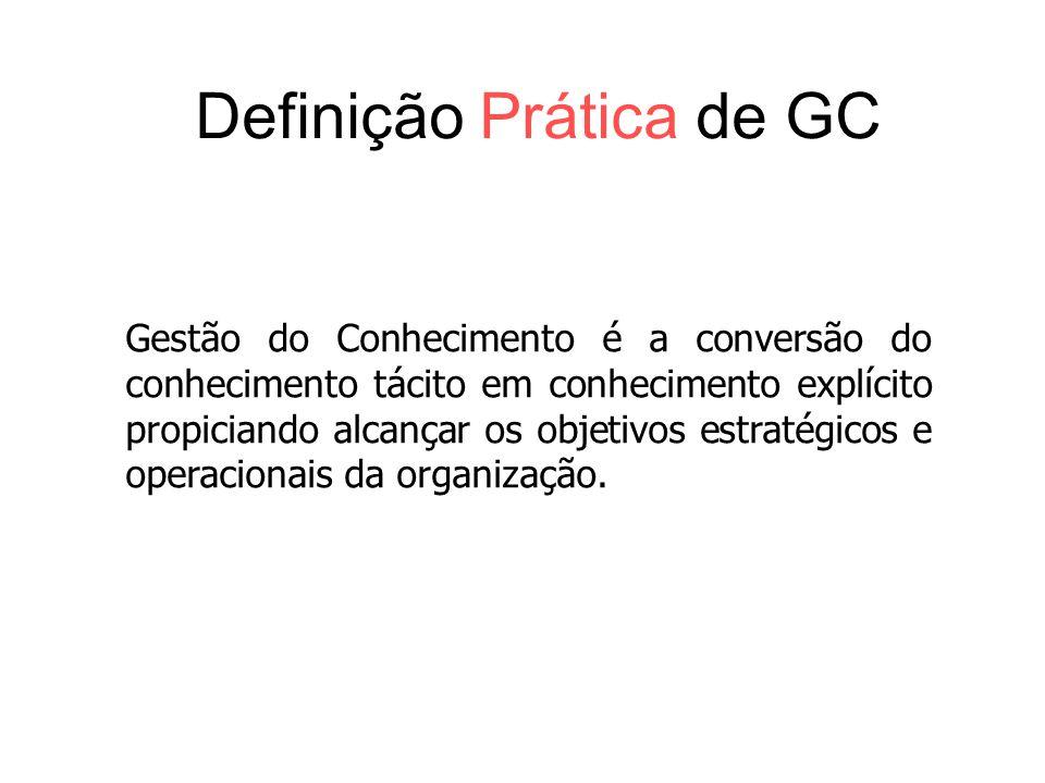 Definição Prática de GC