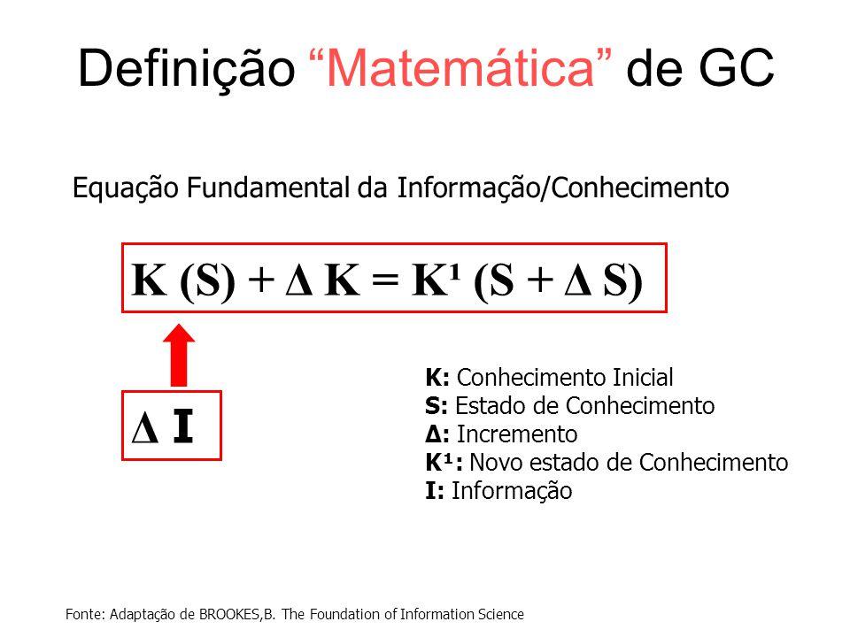 Definição Matemática de GC