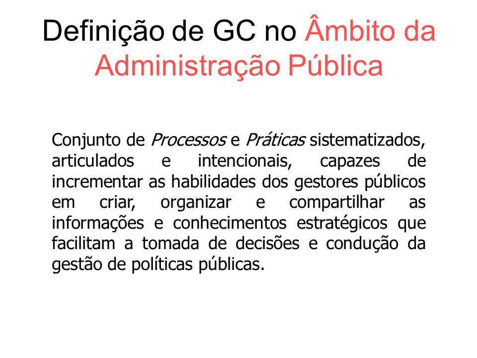 Definição de GC no Âmbito da Administração Pública