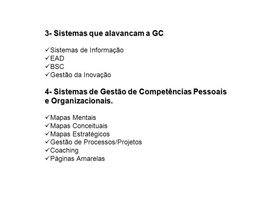 3- Sistemas que alavancam a GC