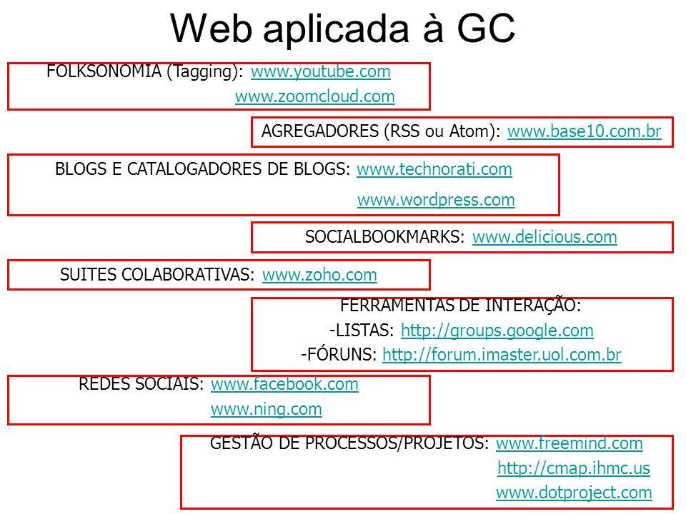 Web aplicada à GC FOLKSONOMIA (Tagging): www.youtube.com