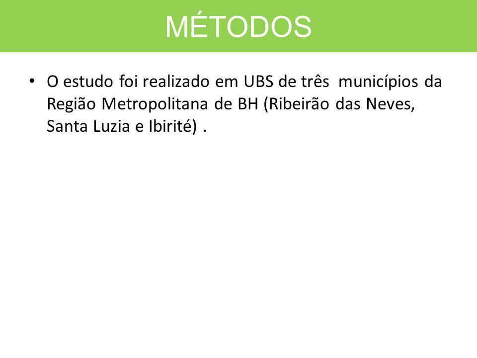 MÉTODOS O estudo foi realizado em UBS de três municípios da Região Metropolitana de BH (Ribeirão das Neves, Santa Luzia e Ibirité) .