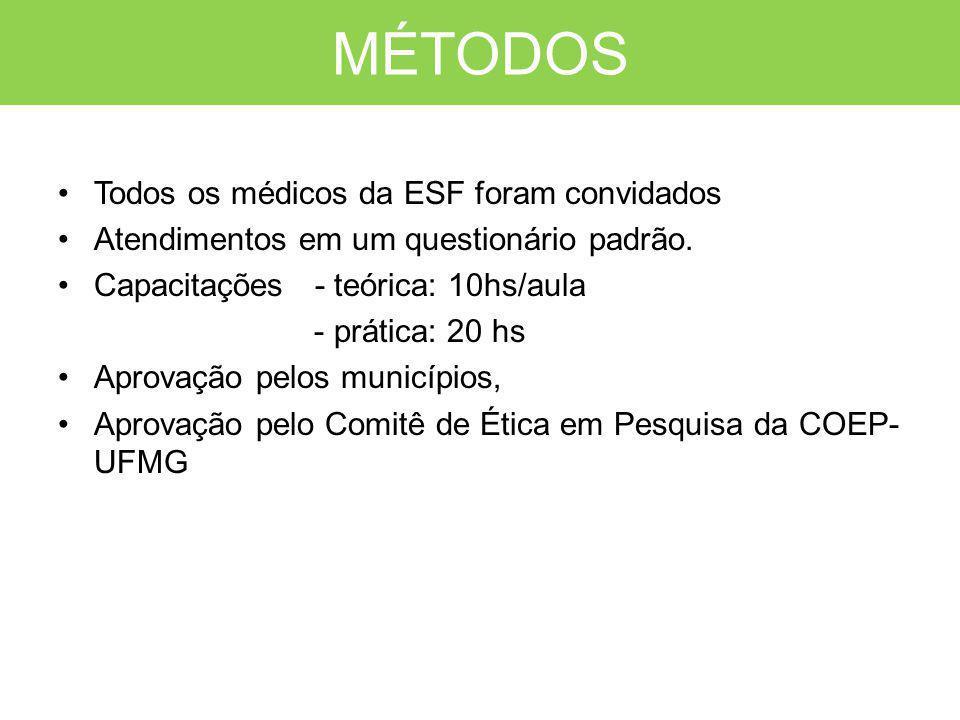 MÉTODOS Todos os médicos da ESF foram convidados