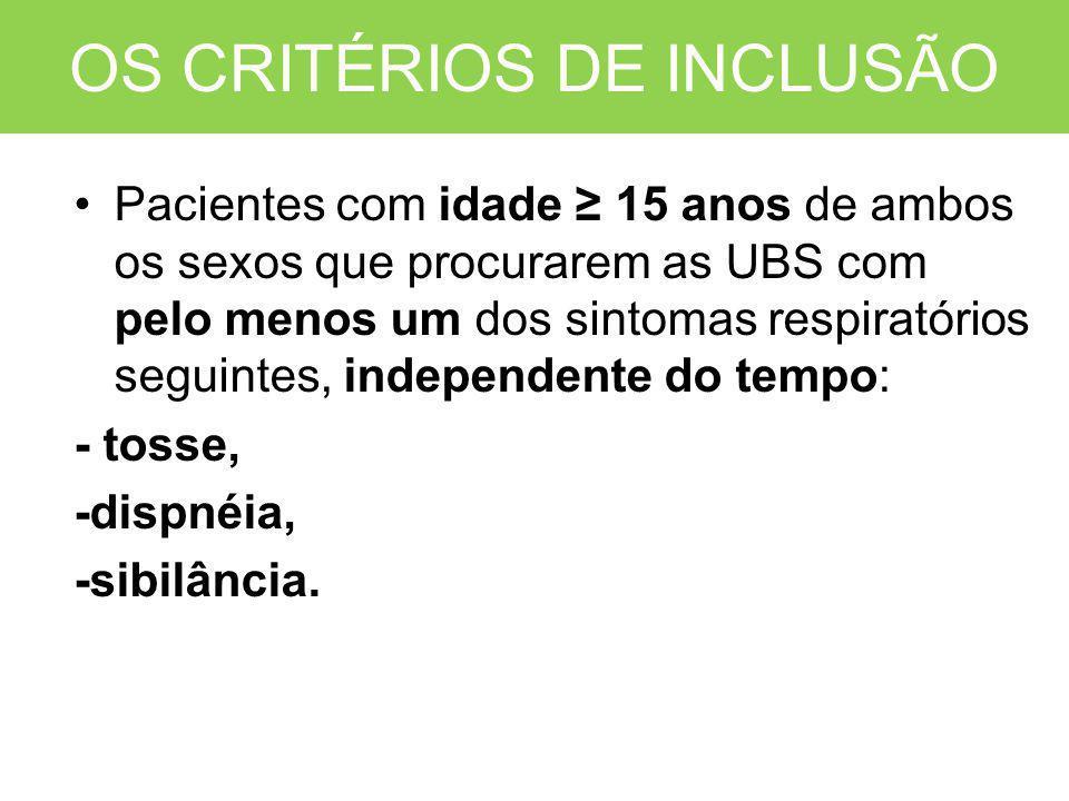 OS CRITÉRIOS DE INCLUSÃO