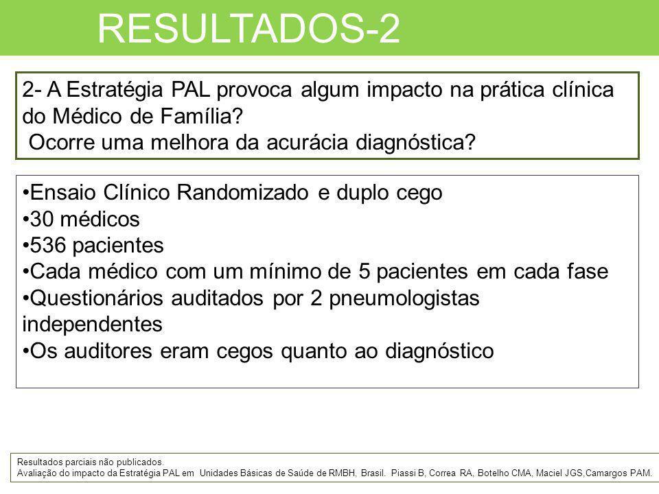 RESULTADOS-2 2- A Estratégia PAL provoca algum impacto na prática clínica do Médico de Família Ocorre uma melhora da acurácia diagnóstica