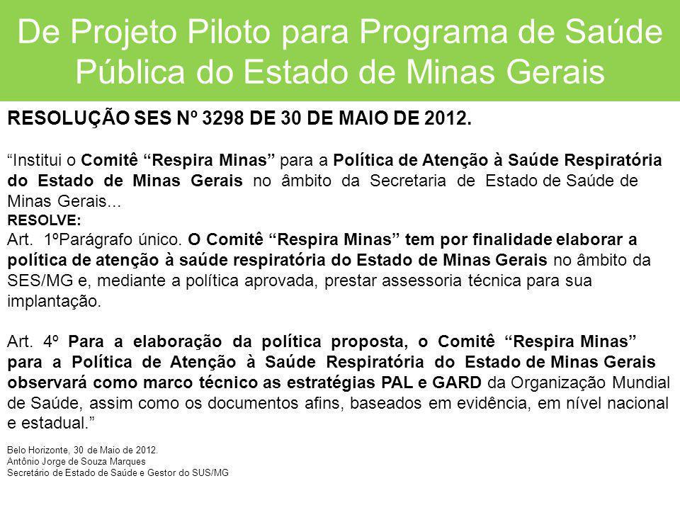 De Projeto Piloto para Programa de Saúde Pública do Estado de Minas Gerais