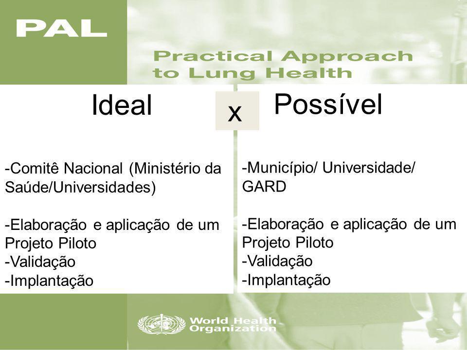 Ideal -Comitê Nacional (Ministério da Saúde/Universidades) -Elaboração e aplicação de um Projeto Piloto.