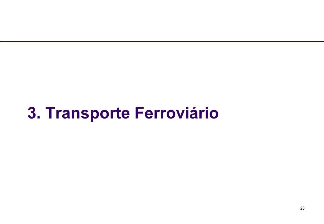 3. Transporte Ferroviário