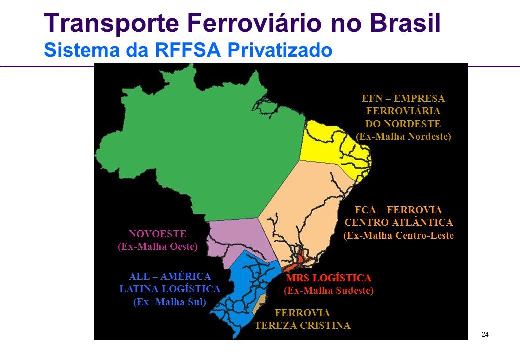 Transporte Ferroviário no Brasil Sistema da RFFSA Privatizado