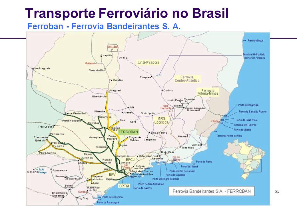 Transporte Ferroviário no Brasil Ferroban - Ferrovia Bandeirantes S. A.