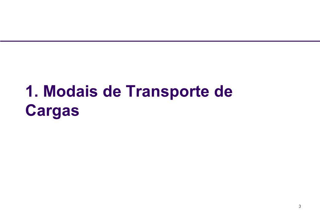 1. Modais de Transporte de Cargas
