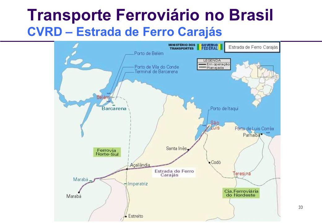 Transporte Ferroviário no Brasil CVRD – Estrada de Ferro Carajás