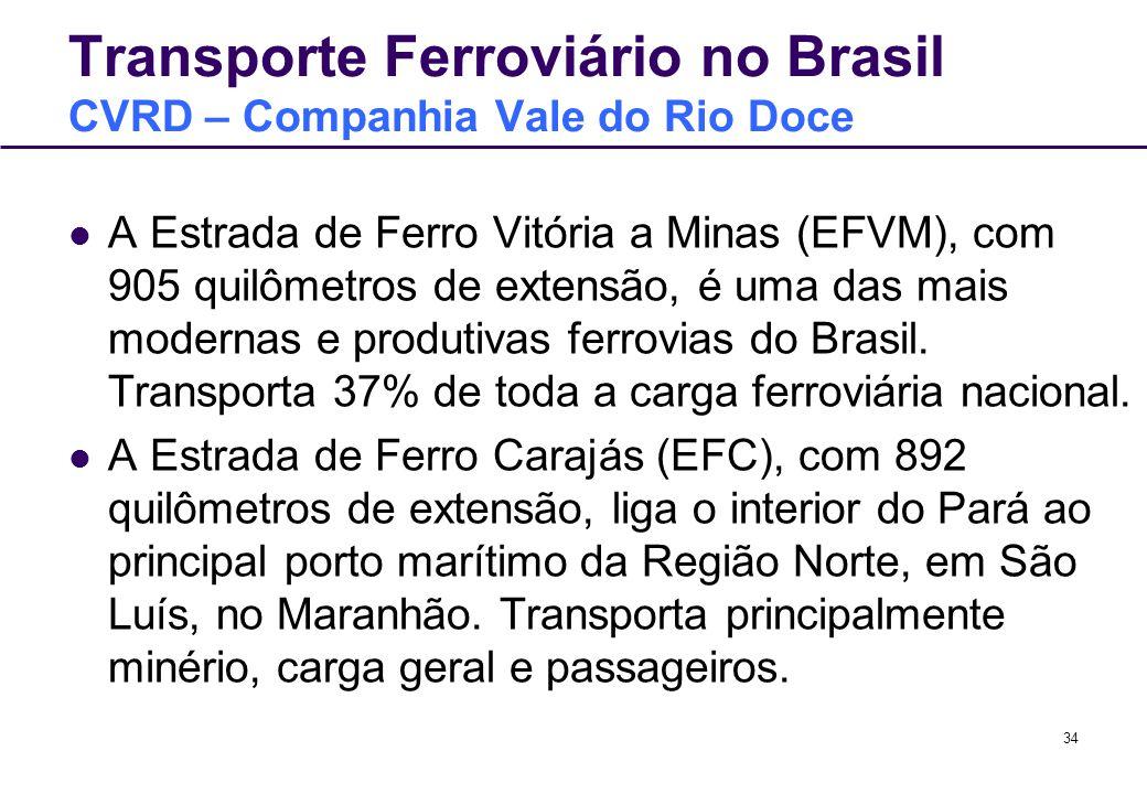 Transporte Ferroviário no Brasil CVRD – Companhia Vale do Rio Doce