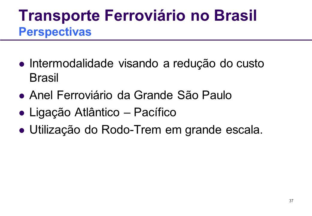 Transporte Ferroviário no Brasil Perspectivas