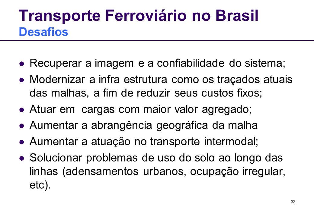Transporte Ferroviário no Brasil Desafios