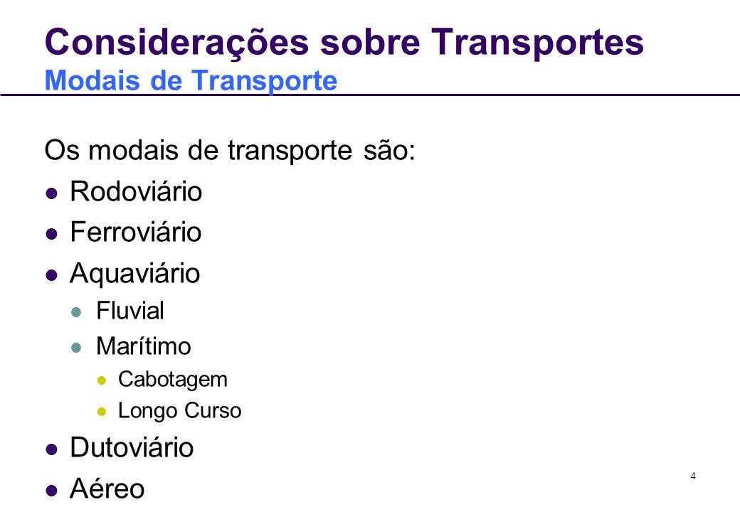 Considerações sobre Transportes Modais de Transporte