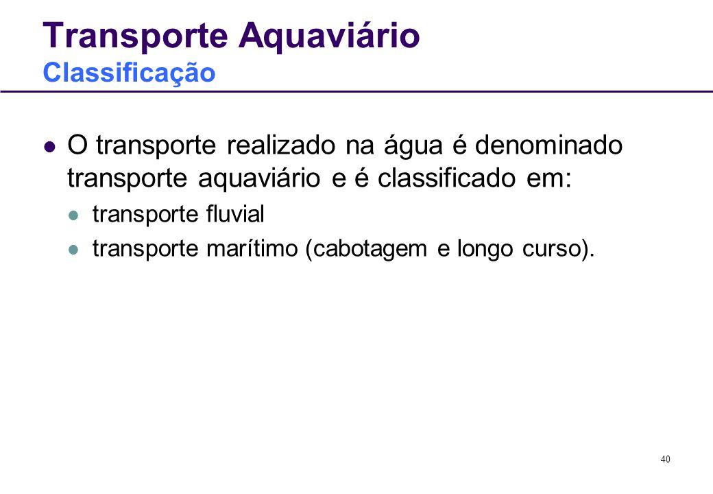 Transporte Aquaviário Classificação
