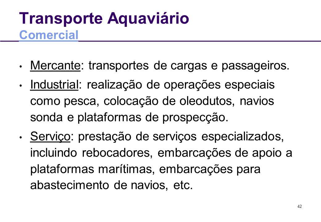 Transporte Aquaviário Comercial