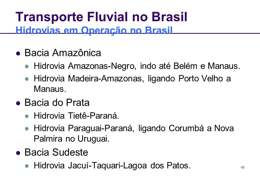 Transporte Fluvial no Brasil Hidrovias em Operação no Brasil