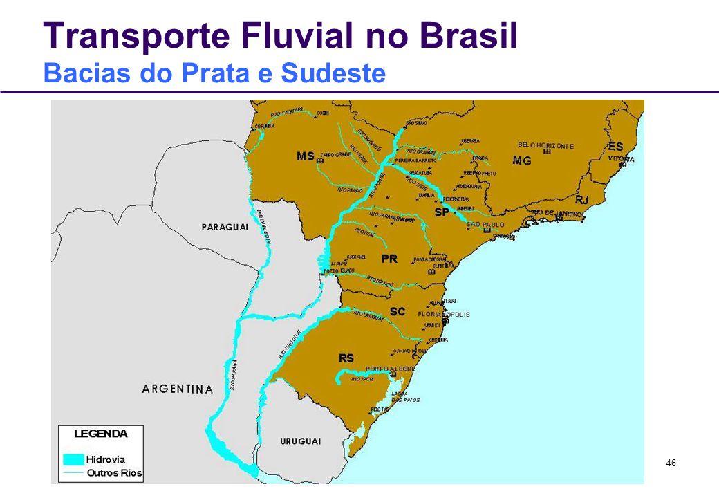 Transporte Fluvial no Brasil Bacias do Prata e Sudeste