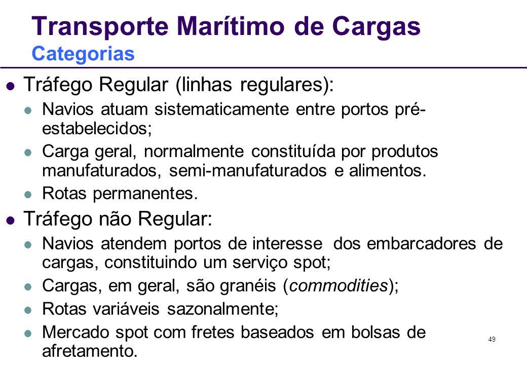 Transporte Marítimo de Cargas Categorias