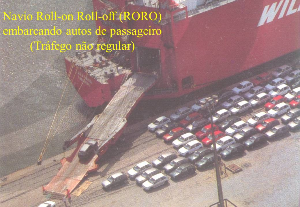 Navio Roll-on Roll-off (RORO) embarcando autos de passageiro
