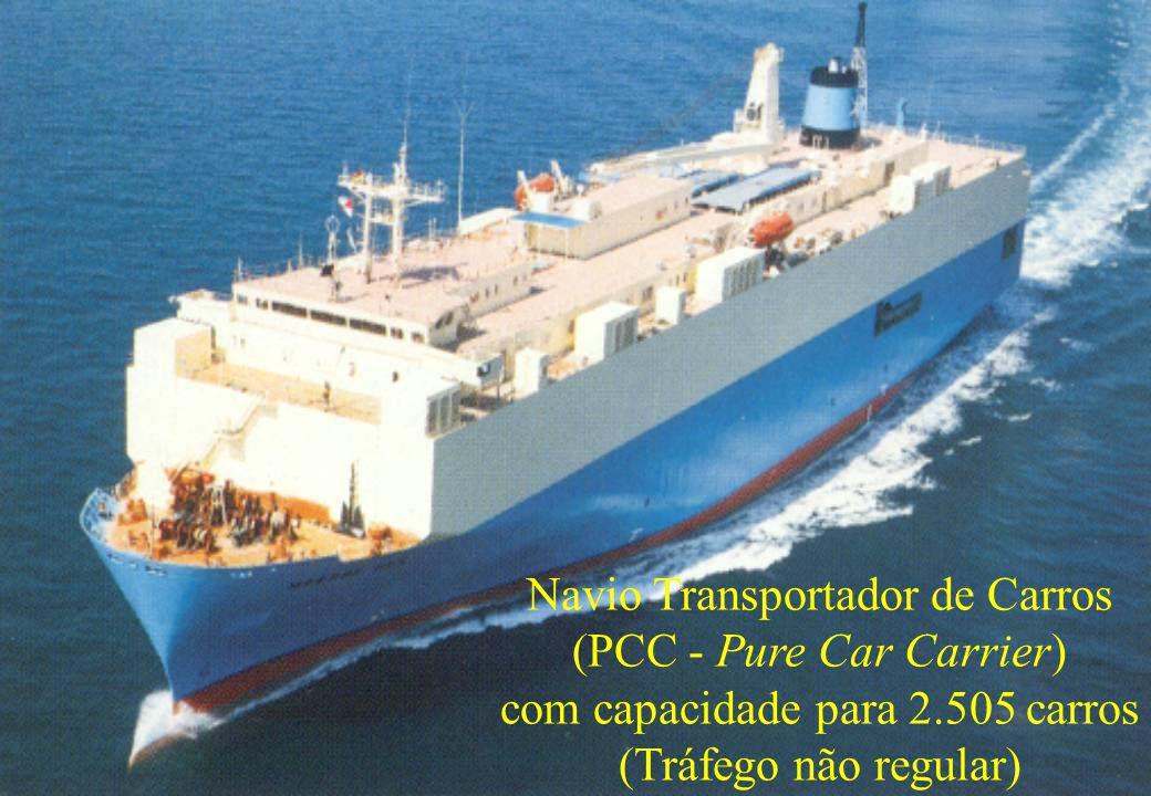 Navio Transportador de Carros (PCC - Pure Car Carrier)