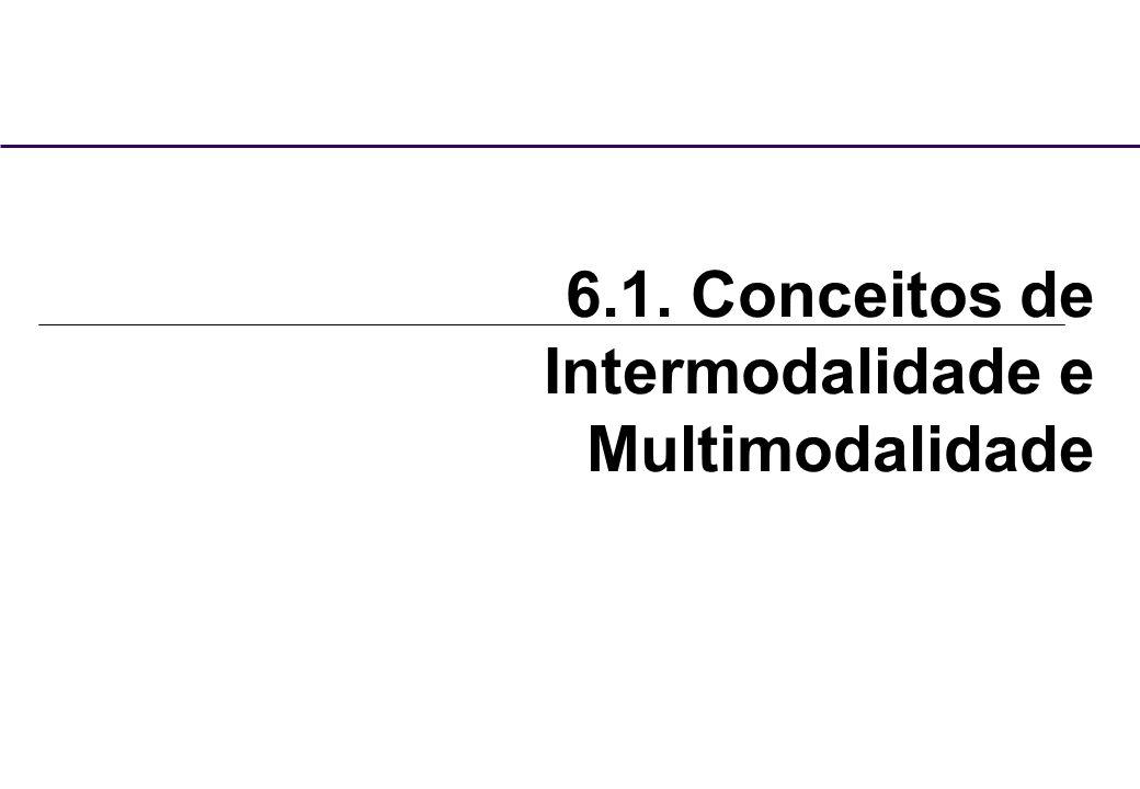 6.1. Conceitos de Intermodalidade e Multimodalidade