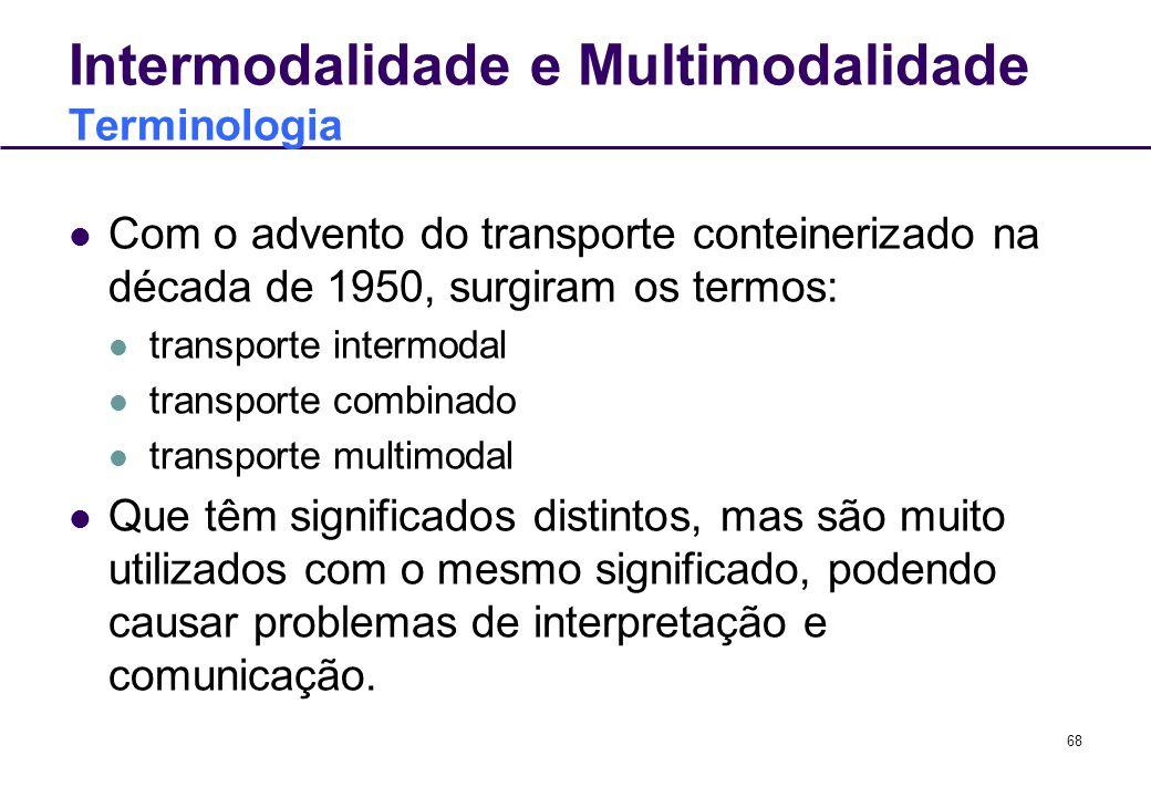 Intermodalidade e Multimodalidade Terminologia