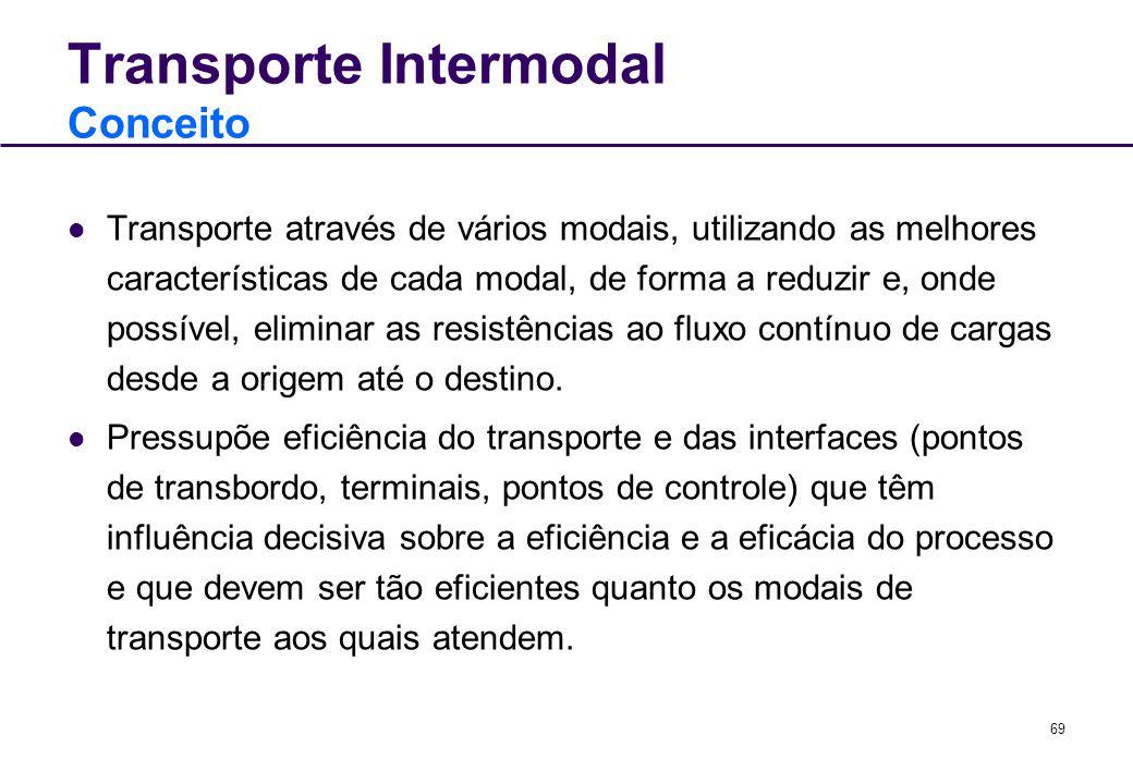 Transporte Intermodal Conceito