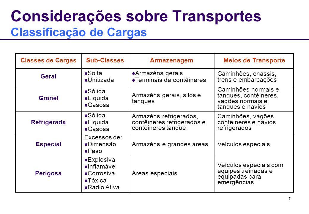 Considerações sobre Transportes Classificação de Cargas