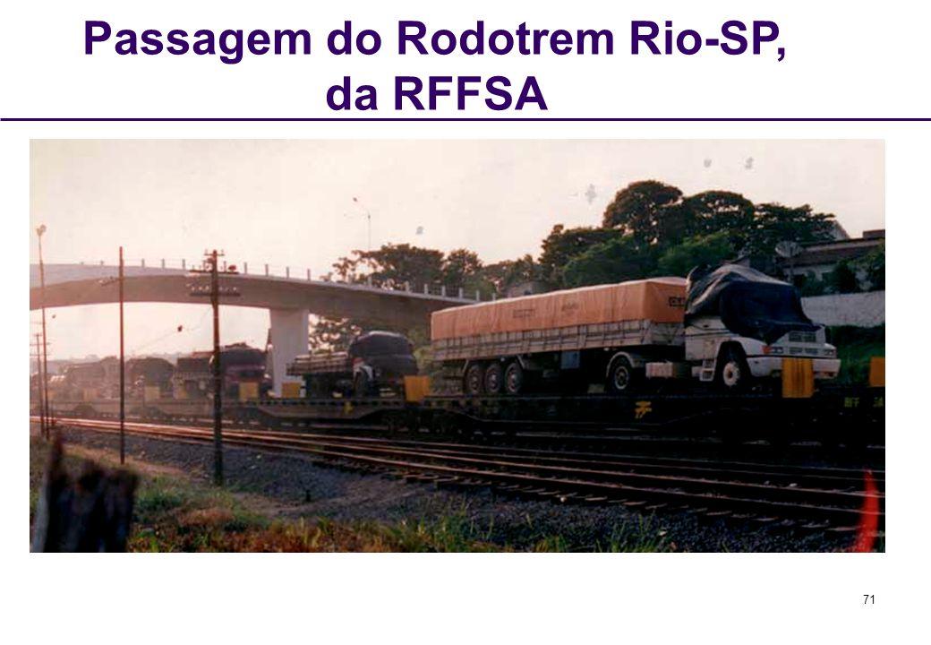 Passagem do Rodotrem Rio-SP, da RFFSA