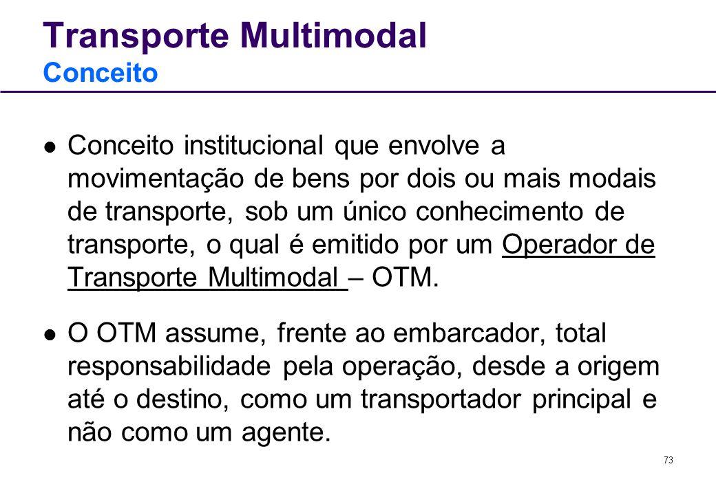 Transporte Multimodal Conceito