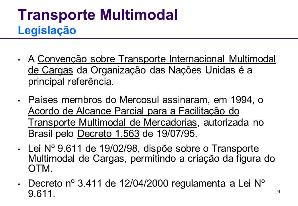 Transporte Multimodal Legislação