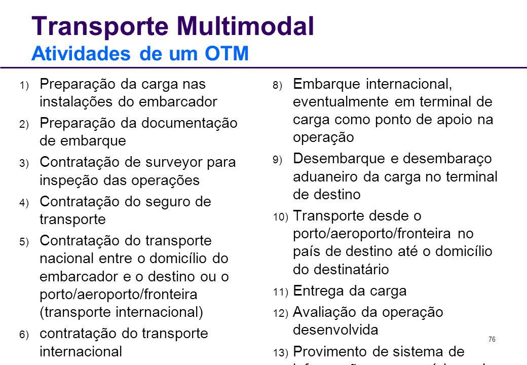 Transporte Multimodal Atividades de um OTM