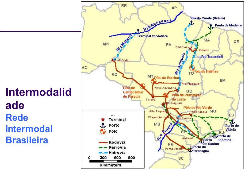 Intermodalidade Rede Intermodal Brasileira