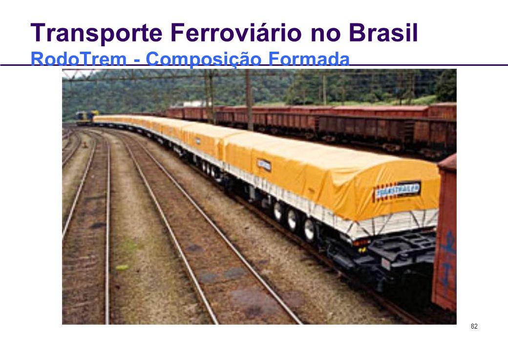 Transporte Ferroviário no Brasil RodoTrem - Composição Formada