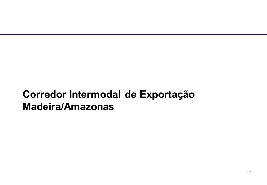 Corredor Intermodal de Exportação Madeira/Amazonas
