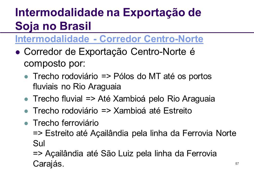 Intermodalidade na Exportação de Soja no Brasil Intermodalidade - Corredor Centro-Norte