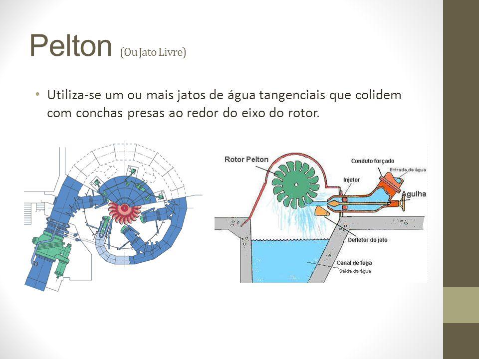 Pelton (Ou Jato Livre) Utiliza-se um ou mais jatos de água tangenciais que colidem com conchas presas ao redor do eixo do rotor.